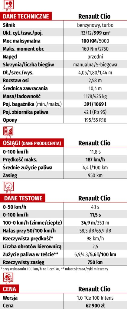 dane techniczne Renault Clio 1.0 TCe 100 Intens