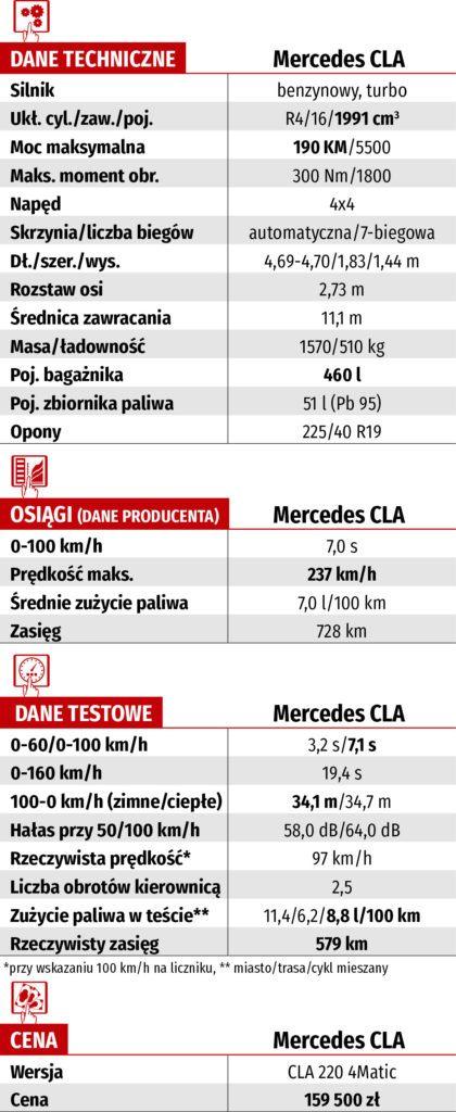 dane techniczne mercedes cla 220 4matic