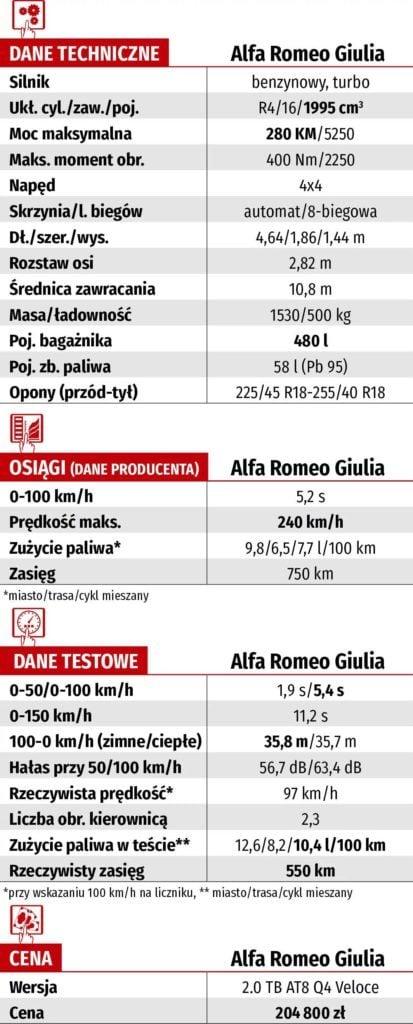 alfa romeo 2.0 turbo q4 dane techniczne