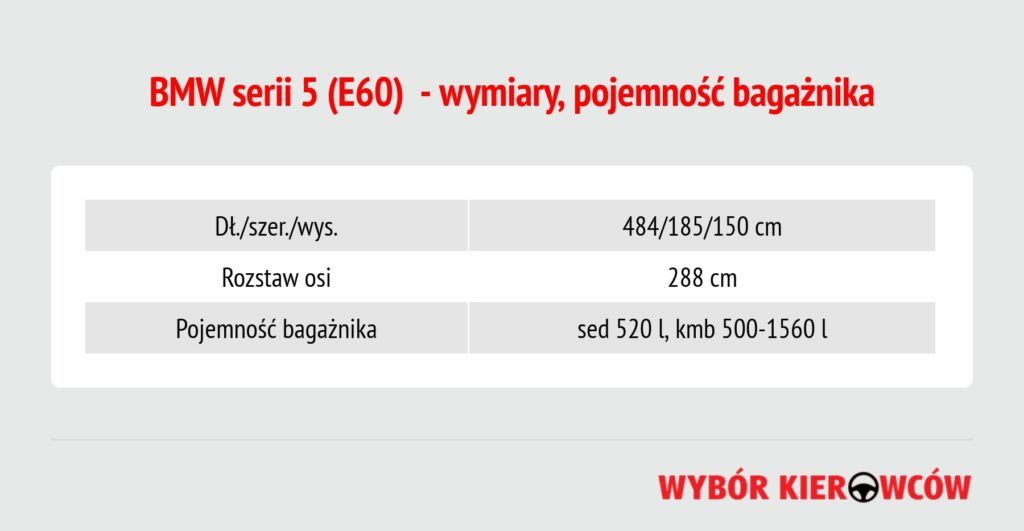bmw-serii-5-e60-wymiary