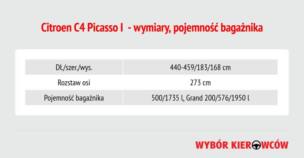 citroen-c4-picasso-wymiary