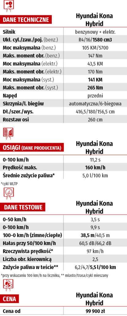 hyundai kona hybrid dane techniczne