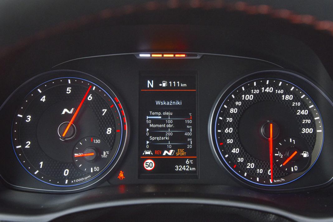 Hyundai i30 N Performance - wskaźniki