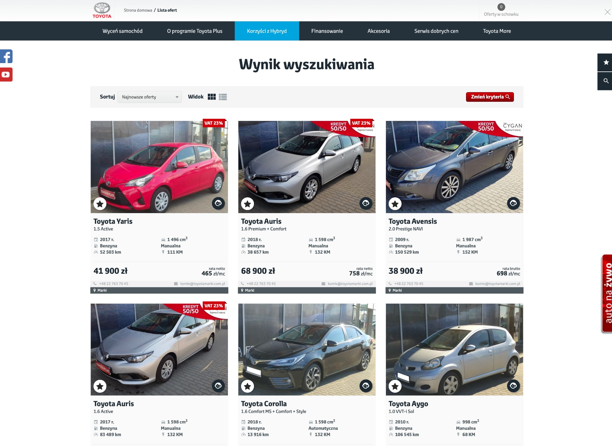 Grupa Cygan – samochody używane