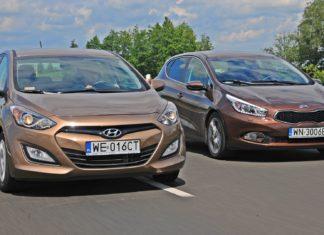Hyundai i Kia przedłużają gwarancję z powodu koronawirusa