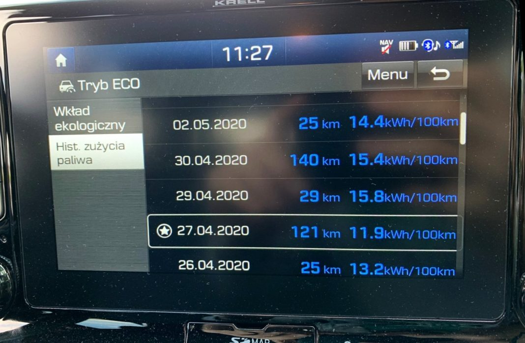 hyundai kona electric 64 kwh test 2020 zużycie prądu