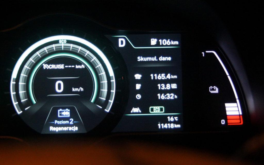 Hyundai Kona Electric - zasięg koniec testu