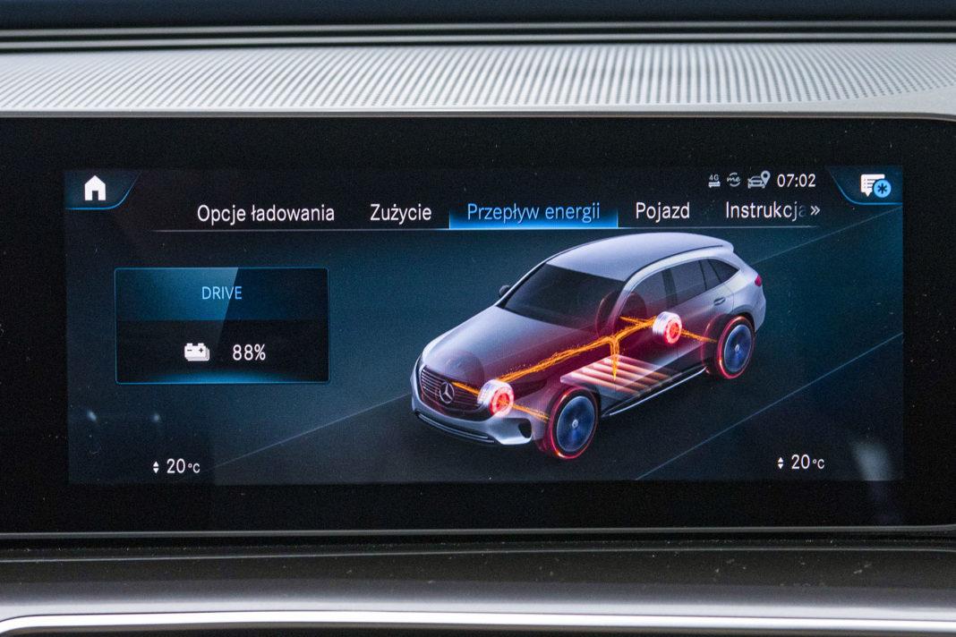 Mercedes EQC 400 - ekran