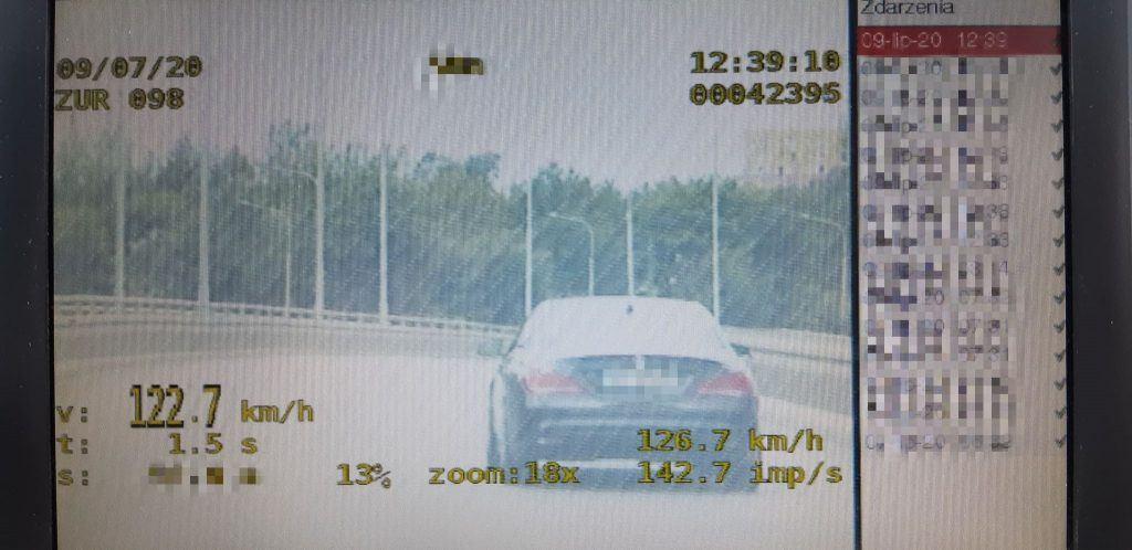 Pomiar prędkości - ITD