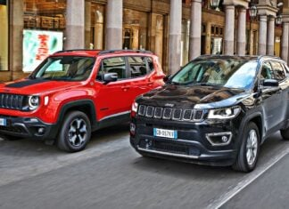 Jeep Renegade 4xe i Jeep Compass 4xe – terenowe hybrydy plug-in