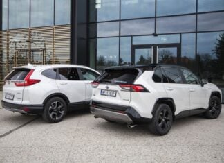Mocny i oszczędny kompaktowy SUV 4x4 - przegląd rynku 2020