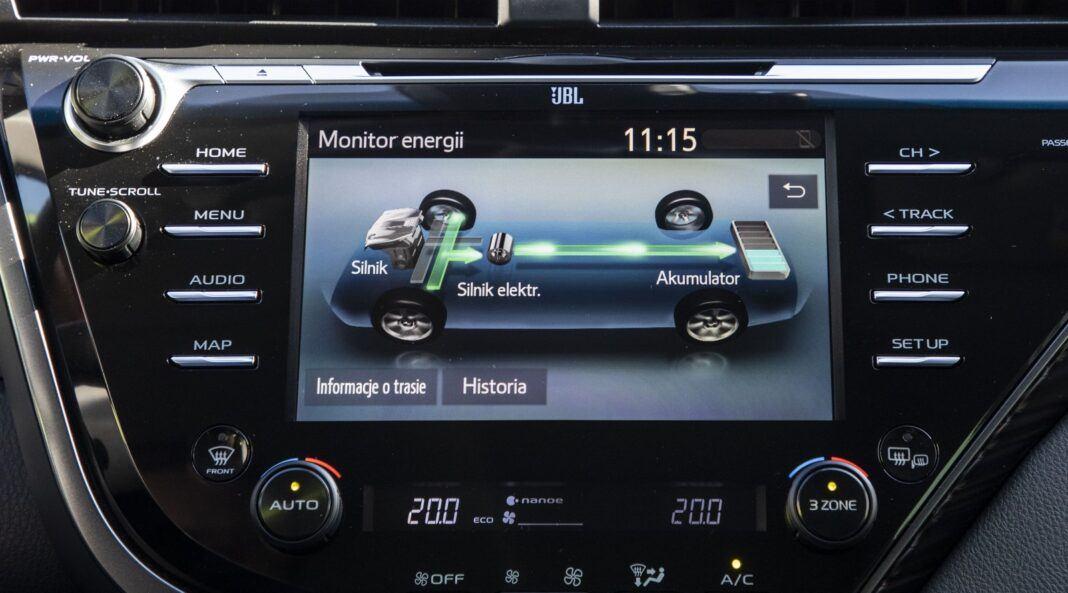 Toyota Camry Hybrid 2020 - test - przepływ energii