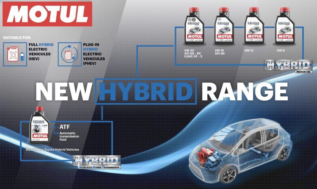 Oleje silnikowe do hybryd