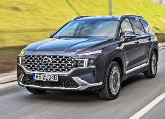 Hyundai Santa Fe (2021). Opis wersji i cennik