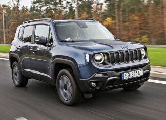 Jeep Renegade 4xe (2021). Opis wersji i cennik