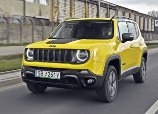 Jeep Renegade (2021). Opis wersji i cennik