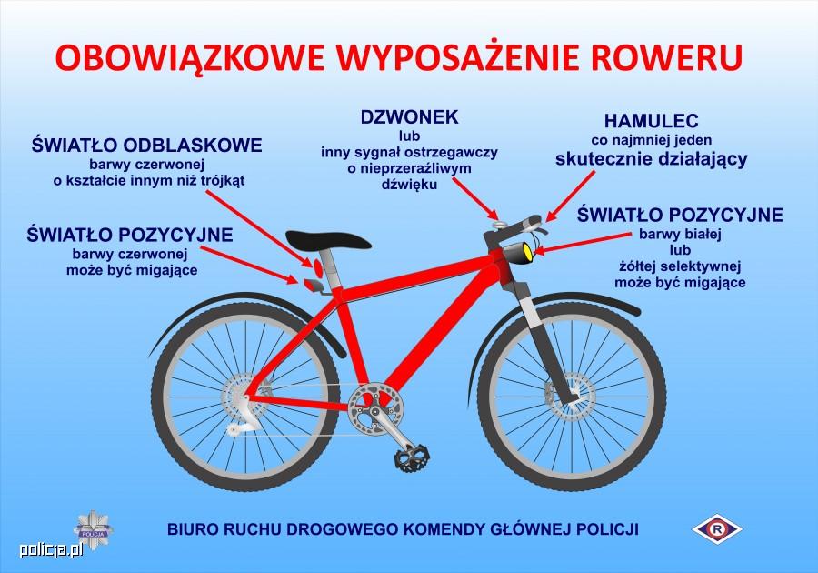 Obowiazkowe wyposazenie roweru w Polsce
