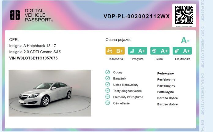 Cyfrowy paszport samochodu